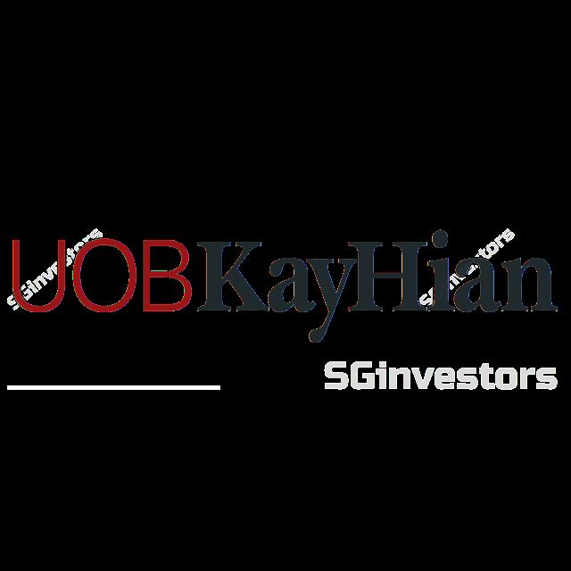 UOB-KAY HIAN HOLDINGS LIMITED (U10.SI) @ SG investors.io