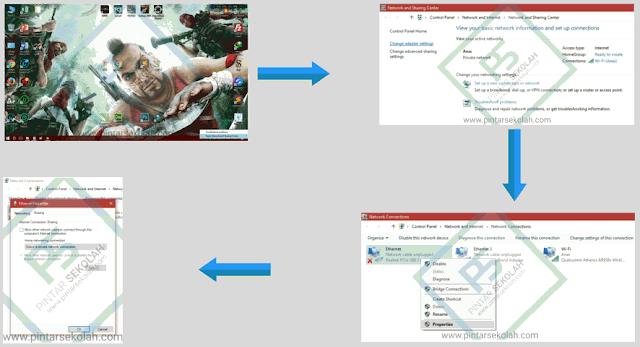 kali ini blog  akan membahas seputar ihwal jaringan pada komputer Mengenal Jaringan LAN (Local Area Network)