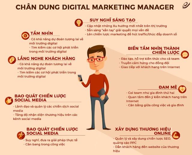 chan-dung-digital-marketing-manager