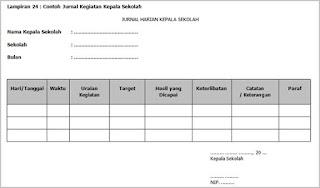 contoh format jurnal kegiatan harian kepala sekolah (SD/SMP/SMA/SMK)