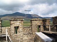 Eski bir kale mazgallarının gösterimi