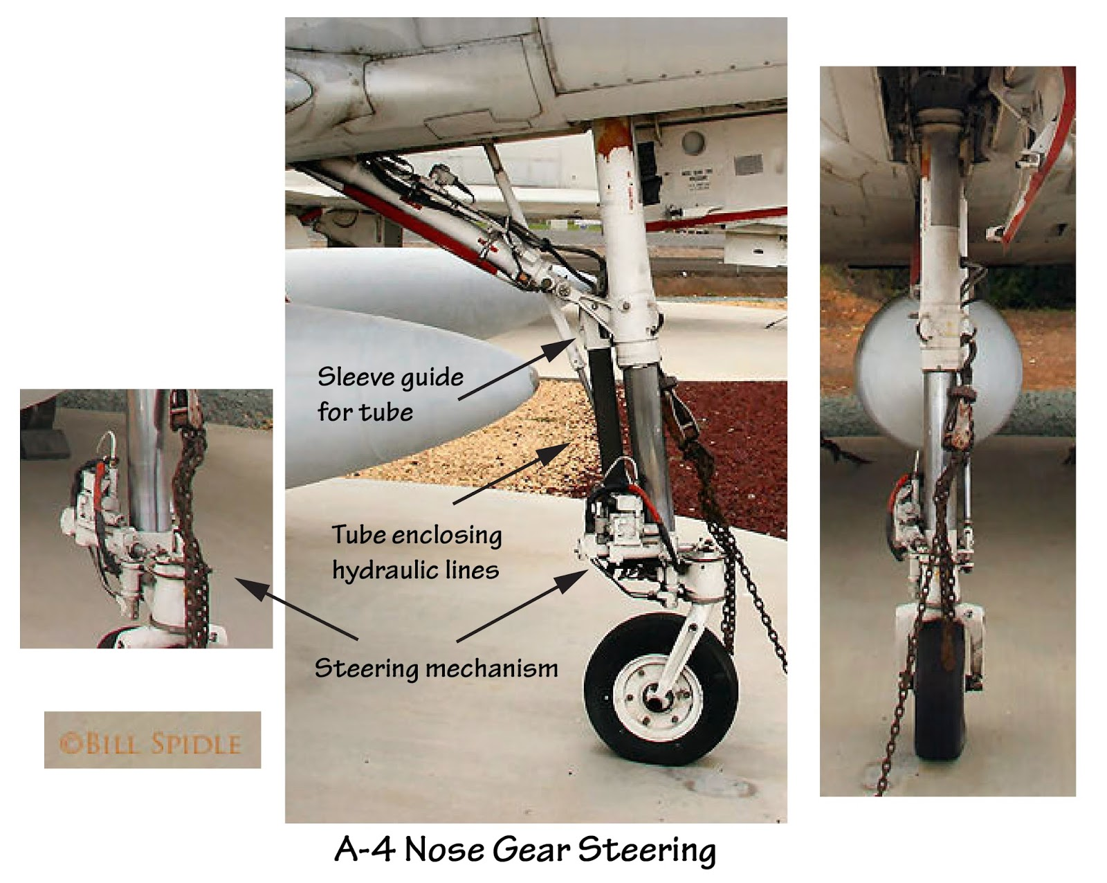 Tailhook Topics: A-4 Nose Gear Steering