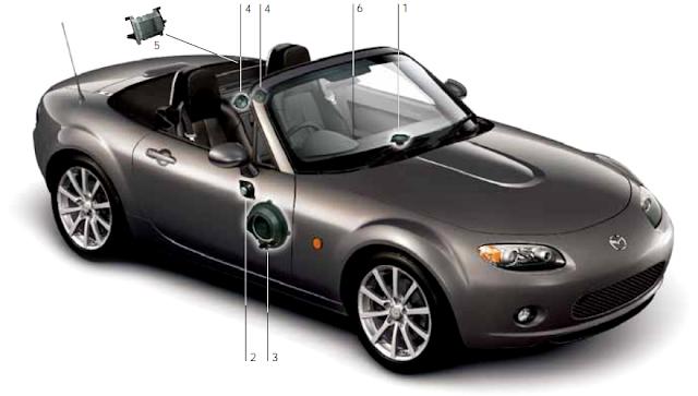 roadster blog mx 5 roadster nc factory stereos. Black Bedroom Furniture Sets. Home Design Ideas
