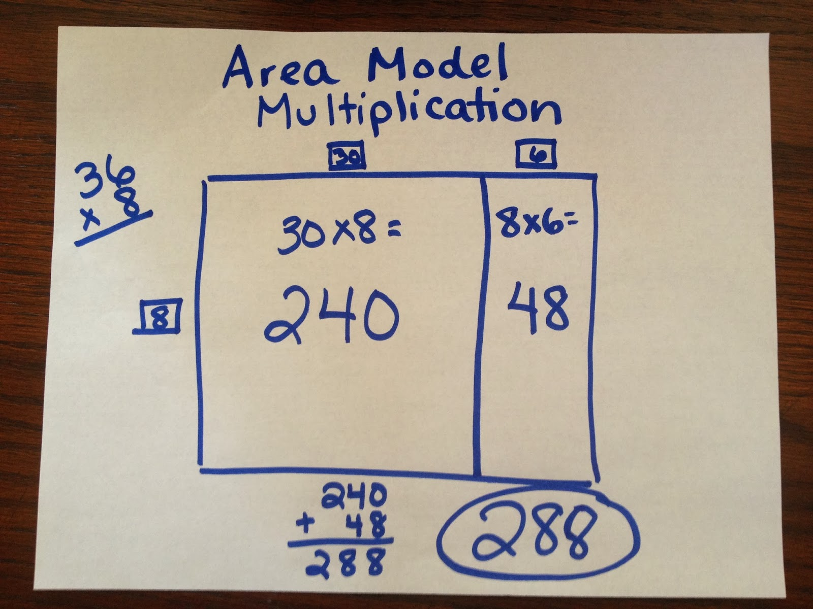 Mrs Bass 3rd Grade Blog 2 Digit X 1 Digit Multiplication