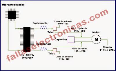 diagrama de lavadora que gira para un solo sentido