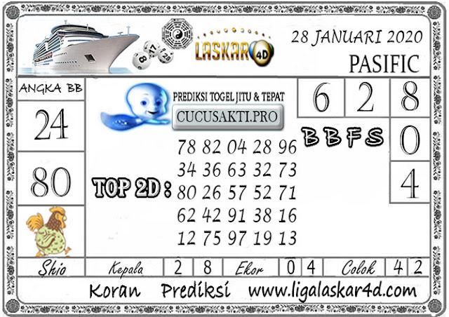 Prediksi Togel PASIFIC LASKAR4D 28 JANUARI 2020