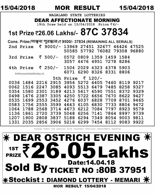 lottery sambad 11:55 AM Result 15 april 2018