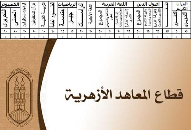 توزيع درجات الصف الثالث الاعدادى 2019 الترم الاول