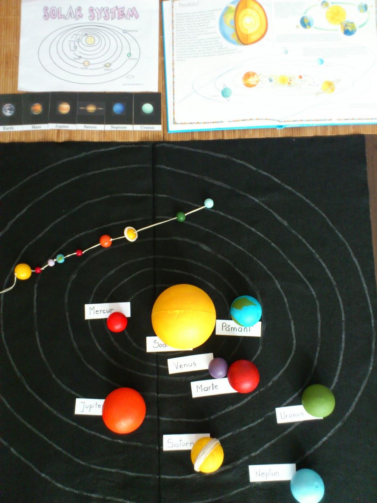 Totul despre sistemul solar ☼ - YouTube  |Sistemul Solar
