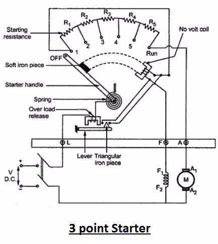 basic indicator wiring diagram with 3 Point Starter on Crane Load And Radius Indicator System in addition Electrical Load Tester additionally Alternator Upgrade further Karaoke System Wiring Diagram together with Electrical Wiring Diagram Symbols List.
