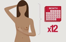 Breast Cancer Awareness: Check Your Breasts