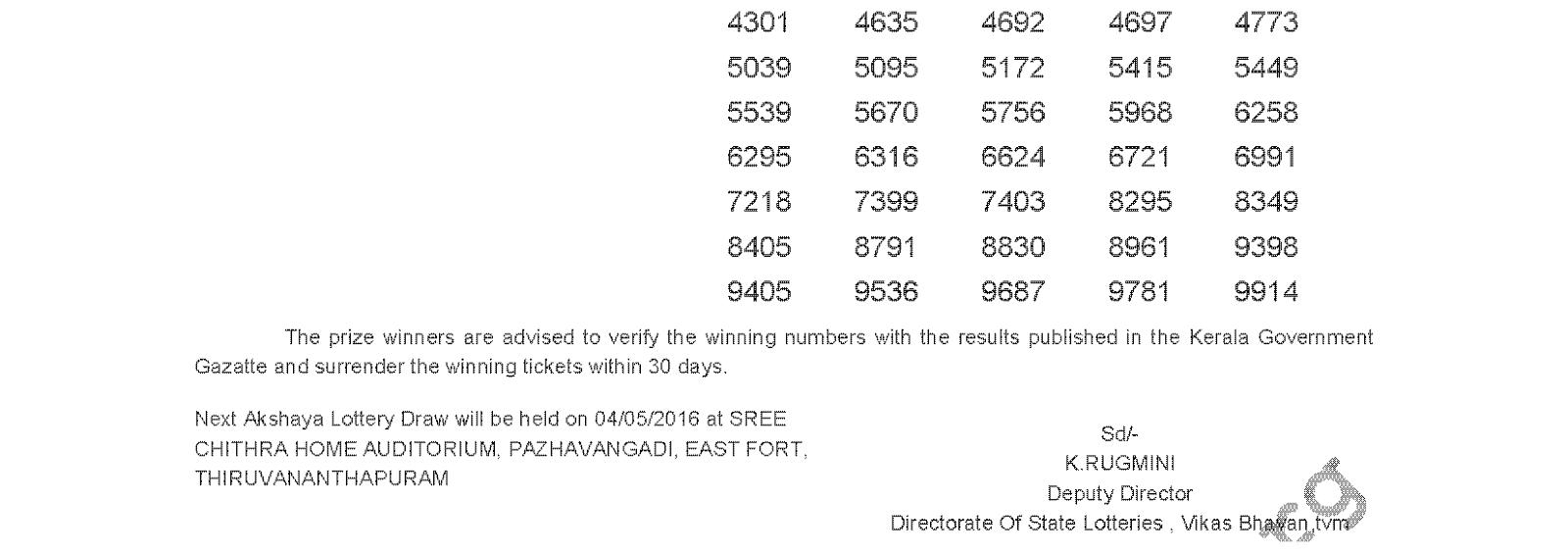 AKSHAYA Lottery AK 239 Result 27-4-2016