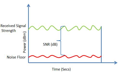 مقياس-Line-Attenuation