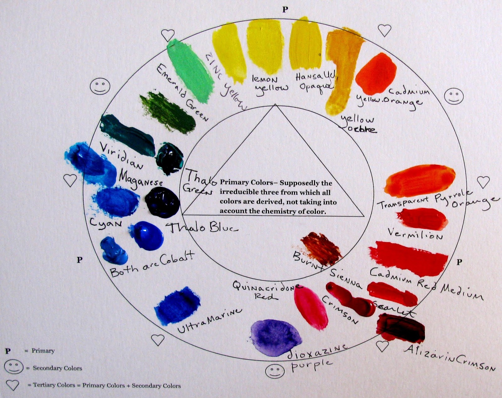 The Flawed Mystic Color Mixology 101 Skf