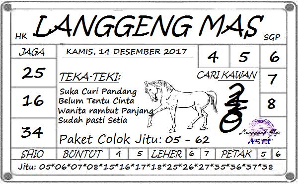 Prediksi Angka Togel Singapore Kamis
