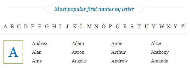 letter is the most popular means The most popular baby names, including the 1000 most popular names in the us and on nameberry and the 100 most popular names in.