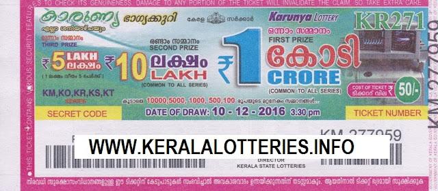 Official result of Kerala lottery Karunya_KR-280