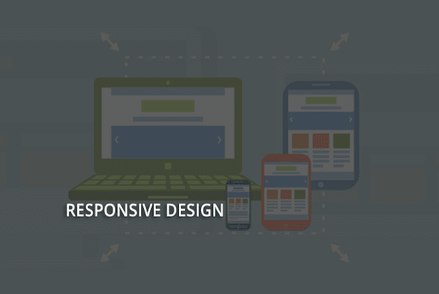 Responsive Website Development In Rajkot