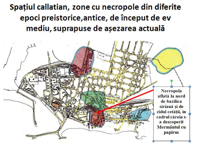 Harta Mangaliei necropole din diferite epoci