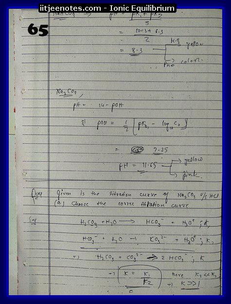 Ionic Equilibrium images1