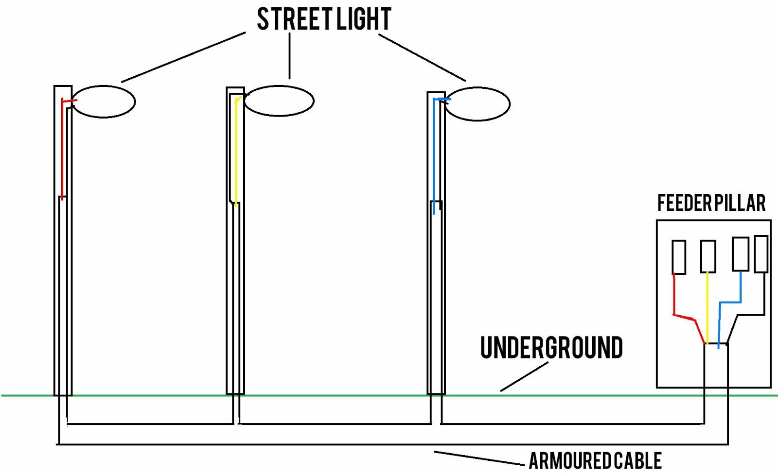 Street Lighting Circuit Wiring Diagram 99 Mustang Headlight Underground