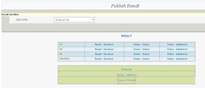 http://schoolsasthrolsavam.in/2016/sasthrolsavam_district2016/kannur/index.php/publishresult/resultindex/resultview/