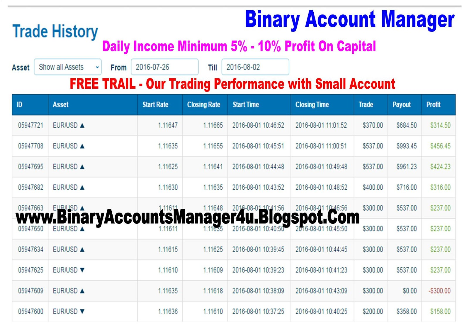 Big option trading account