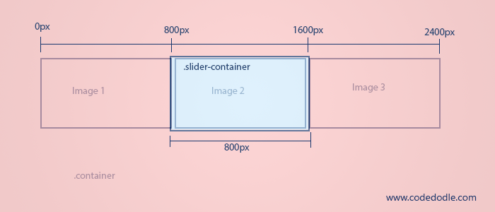 Image slider structure