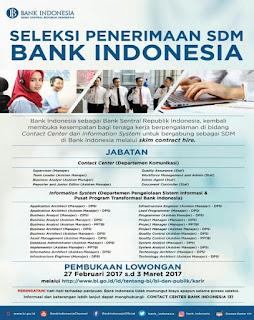 Lowongan Kerja PT. Bank Indonesia (Ditutup 3 Maret 2017)