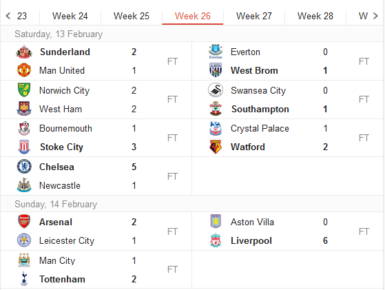 The Dream Tz One Post For Epl Updates Latest Results Next Fixtures