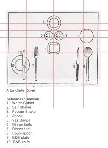 RBapapunboleh jenisjenis layout cover FB servive