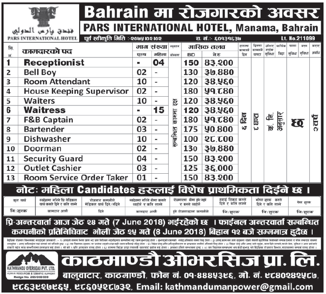 Jobs in Bahrain for Nepali, Salary Rs 51,840