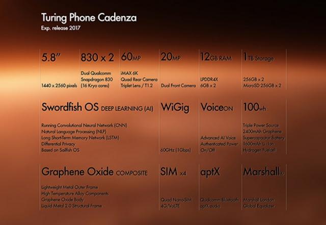 turing-phone-cadenza specs