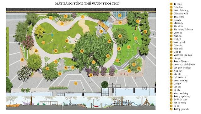 Mặt bằng khu vườn trẻ thơ chung cư Anland Nam Cường