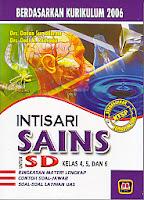 Judul  INTISARI SAINS Untuk SD Kl 4, 5 dan 6 Pengarang : Drs. Dadan Suryadarma, dkk Penerbit : Pustaka Setia