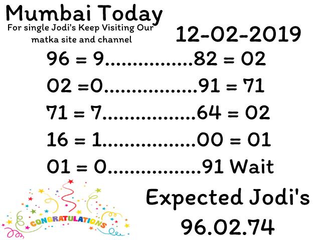 MUMBAI CHART FINAL ANK 143 LEAK FB JODI GUESSES - KALYAN LIVE