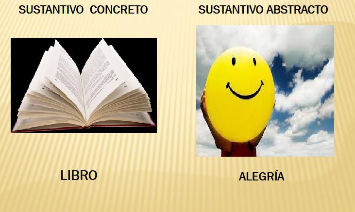 Que Son Sustantivos Abstractos 10 Ejemplos Colección De Ejemplo