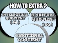Mengenal IQ, SQ, EQ dan Tips Meningkatkan Kecerdasan