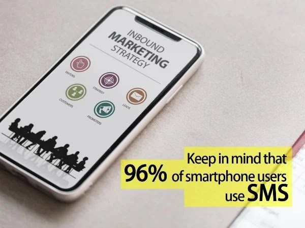 SMS Marketing Plan