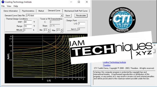 Thuridion CTI Toolkit