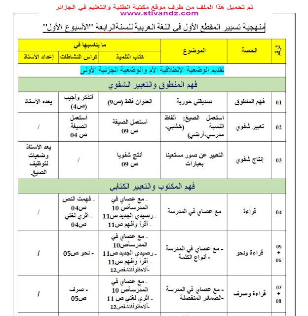 منهجية تسيير المقطع الأول في اللغة العربية لسنة الرابعة إبتدائي