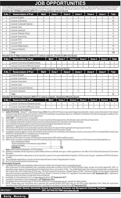 Lecturers Jobs in Pakistan Higher Education Department Lecturers Jobs 2017
