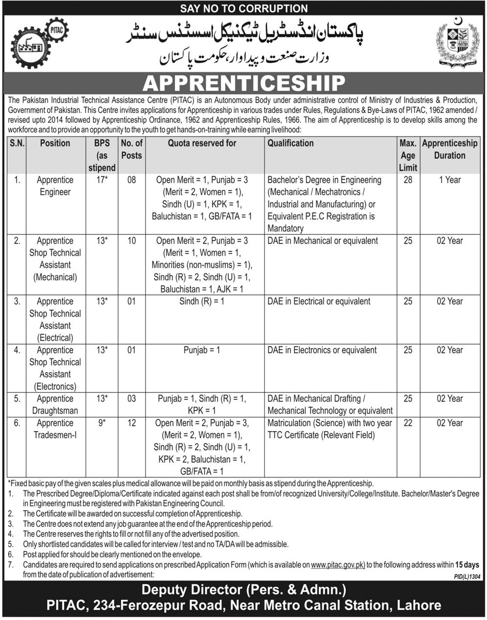 Jobs In Pakistan Industrial Technical Assistance Center PITAC Lahore Oct 2017