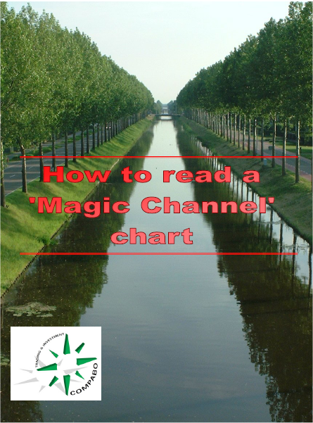 How to read the magic channel graph