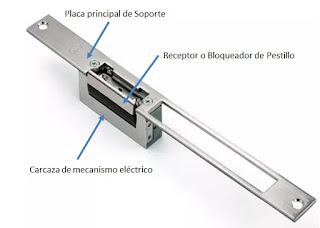 como colocar una cerradura electrica
