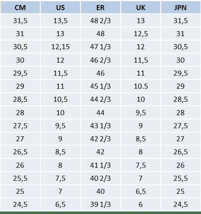 Ukuran Sepatu Adidas untuk Pria