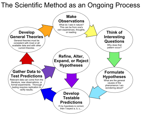 characteristics of science in psychology