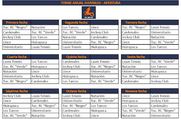 Fixture del Torneo Apertura Juvenil URT