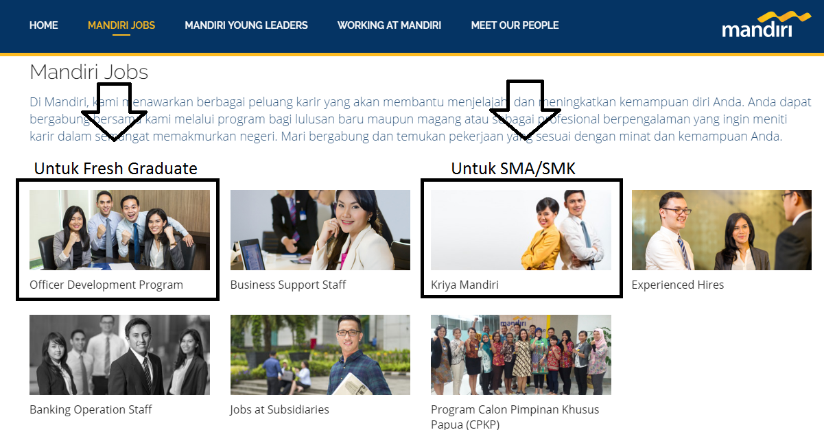 Cara Melamar Kerja Pada Bank Mandiri Untuk Fresh Graduate ...
