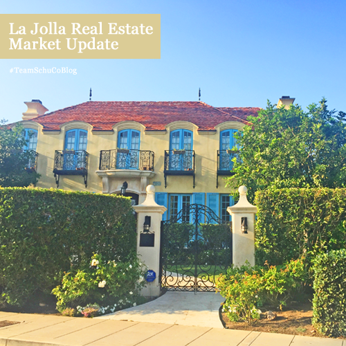 Why The La Jolla Real Estate Market is Softening
